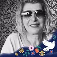 Angelav96's profile photo