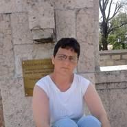 timcsuka's profile photo
