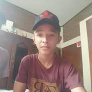 chicop15's profile photo