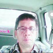user_chaq328's profile photo