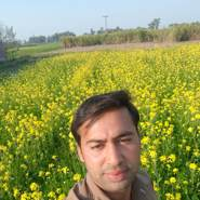 sarfrazahamad7812's profile photo