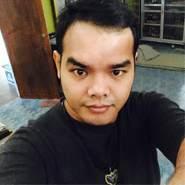 kamolsak1's profile photo