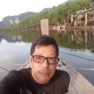 ratthakorny's profile photo