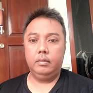 akbara153's profile photo