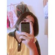 min1529's profile photo