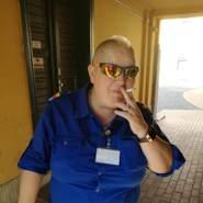 editszentes8's profile photo