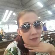 sarunyak2's profile photo