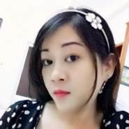 thuyv489's profile photo