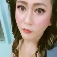 ouno145's profile photo