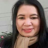 mloib538's profile photo