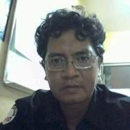umangu1's profile photo