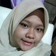 anggitas14's profile photo