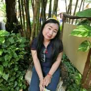 user_kygoh729's profile photo