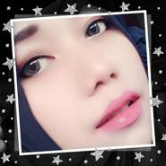 AnggieGigie's profile photo