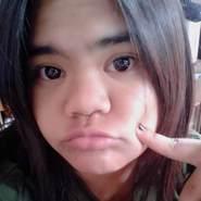mantanapuemsawa's profile photo