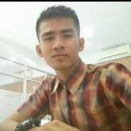 budymanh's profile photo