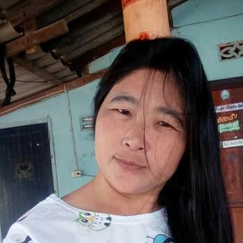 namfonr2_Saraburi_Độc thân_Nữ
