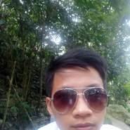 giangnguyen33's profile photo