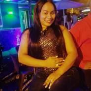 anyeline6's profile photo
