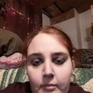 annaf847's profile photo