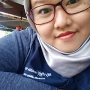 Annanurdiyana's profile photo