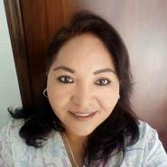 mariaelenagonza2's profile photo