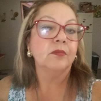 obduliac1_Texas_Bekar_Kadın