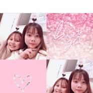 leu921's profile photo