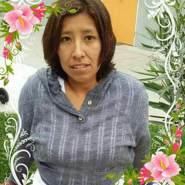 angelicar160's profile photo