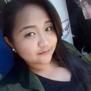 mhinae's profile photo