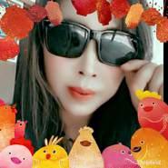 phasri's profile photo