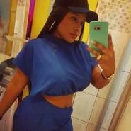 cecilias110's profile photo