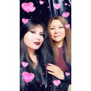 marygonzalez11's profile photo