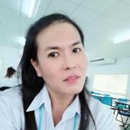 surachain25's profile photo