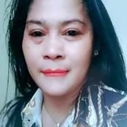 eniv928's profile photo