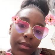 jyniyas's profile photo