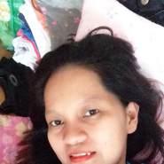 nickaweerizalde's profile photo