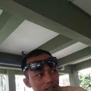 Zam641's profile photo