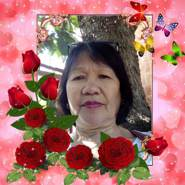 lolitat9's profile photo