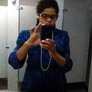 shenikal's profile photo