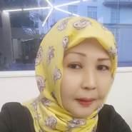 bundar31's profile photo