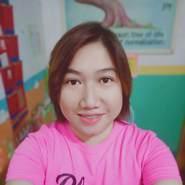 rose2984's profile photo