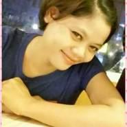melaalanza's profile photo