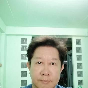 user_nd71409_Krung Thep Maha Nakhon_Single_Male