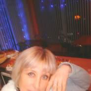user_ls8124's profile photo