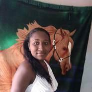 indirac10's profile photo