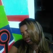 lorenaa25's profile photo