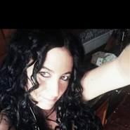 Iranbilbao's profile photo