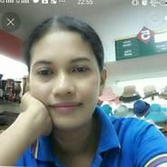porpatcharin300680's profile photo