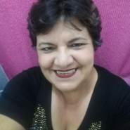 nelys201's profile photo